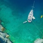 Why a Yacht Charter is the Perfect Holiday for 2021