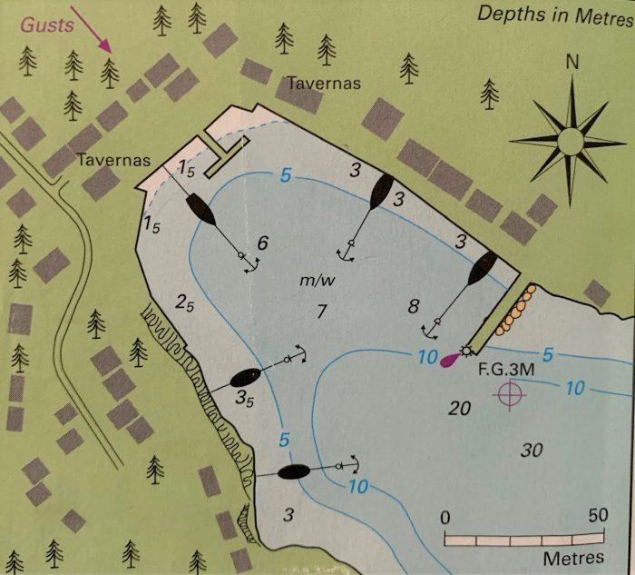 Kioni Ithaca Chart